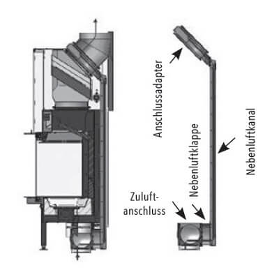 Kaminzubehör Spartherm - S-Kamatik-2 für Premium A-U-50h