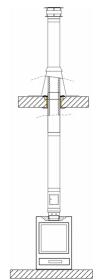 Aufgesetzter Edelstahlschornstein Bausatz DW-Vision mit Ø 150 mm