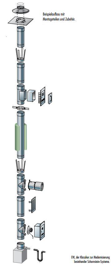 Edelstahlschornstein Bausatz Ø 150 mm - einwandig - Raab EW-FU