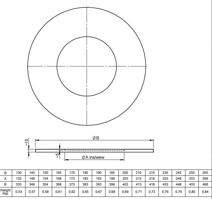 Jeremias-Rosette für Anschlussstück Kaminofen / Pelletofen Deckenmontage