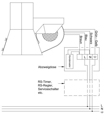 Rauchsauger-Regler RS-Regler