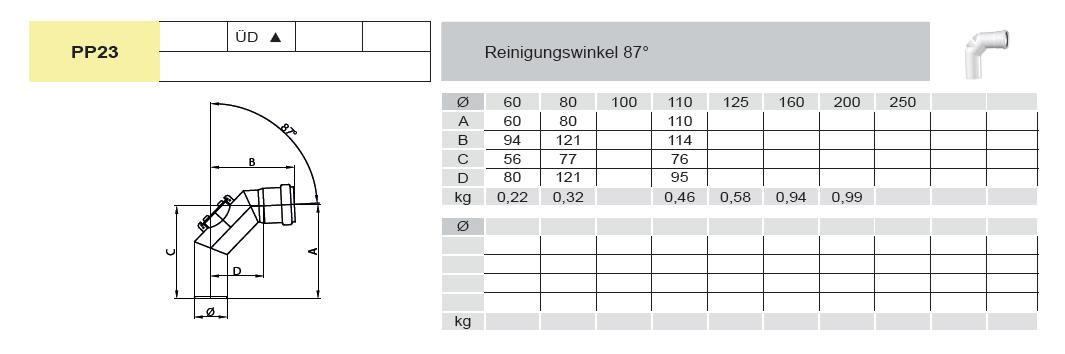 Reinigungswinkel 87° - Kunststoff für Jeremias EW-PPS