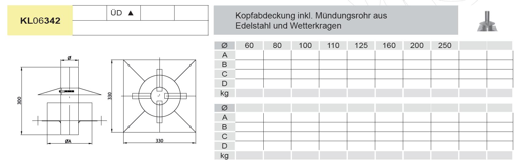 Kopfabdeckung inkl. Mündungsrohr aus Edelstahl und Wetterkragen für Jeremias EW-PPS und EW-PP-FLEX