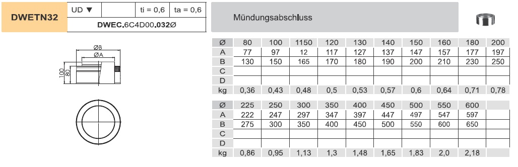 Mündungsabschluss - doppelwandig - Tecnovis TEC-DW-Standard