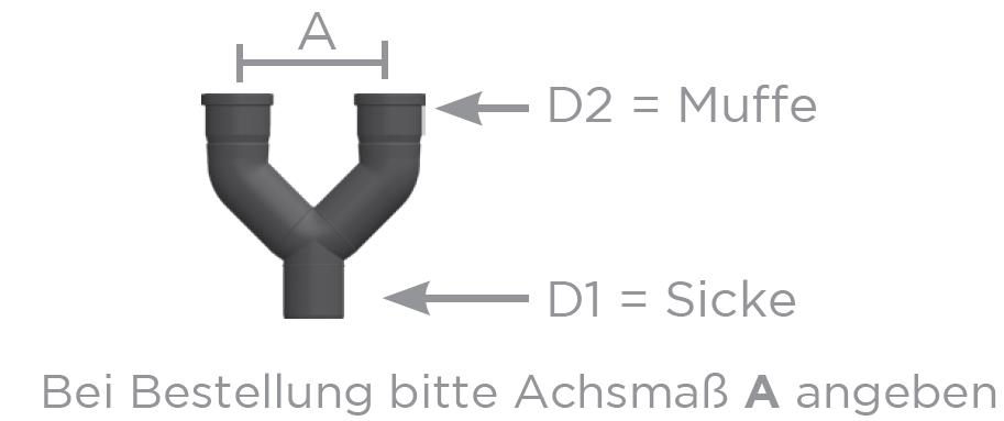 Hosenrohr - Kunststoff für Jeremias EW-PPS