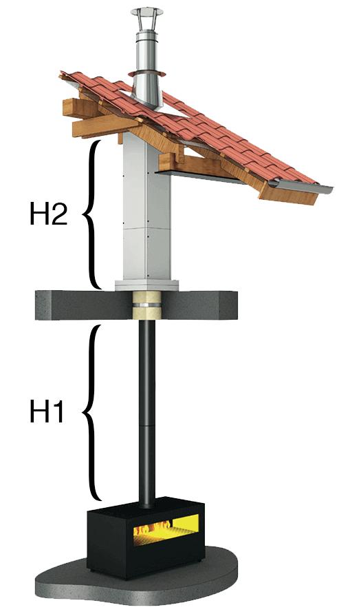 Aufgesetzter Leichtbauschornstein Bausatz F90 mit Ø 180 mm – Tecnovis