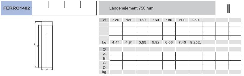 Ofenrohr - Längenelement 750 mm schwarz - Tecnovis TEC-Stahl