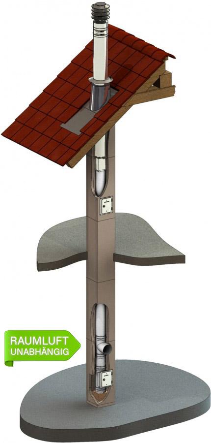 Leichtbauschornstein Bausatz F90 - raumluftunabhängig - mit Ø 180 mm Innenrohr – Tecnovis