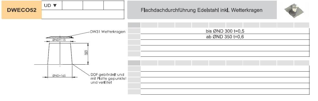 Flachdachdurchführung konisch - doppelwandig - Tecnovis TEC-DW-Standard