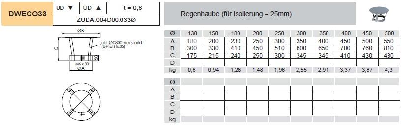 Regenhaube - doppelwandig - Tecnovis TEC-DW-Standard