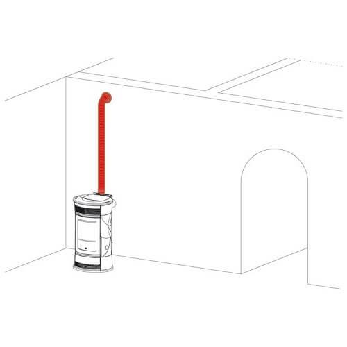 Pelletofenzubehör Edilkamin - KIT 12 für die Warmluftverteilung