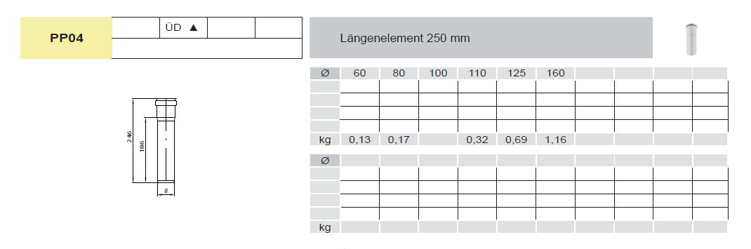 Längenelement 315 mm - Kunststoff Jeremias EW-PPS